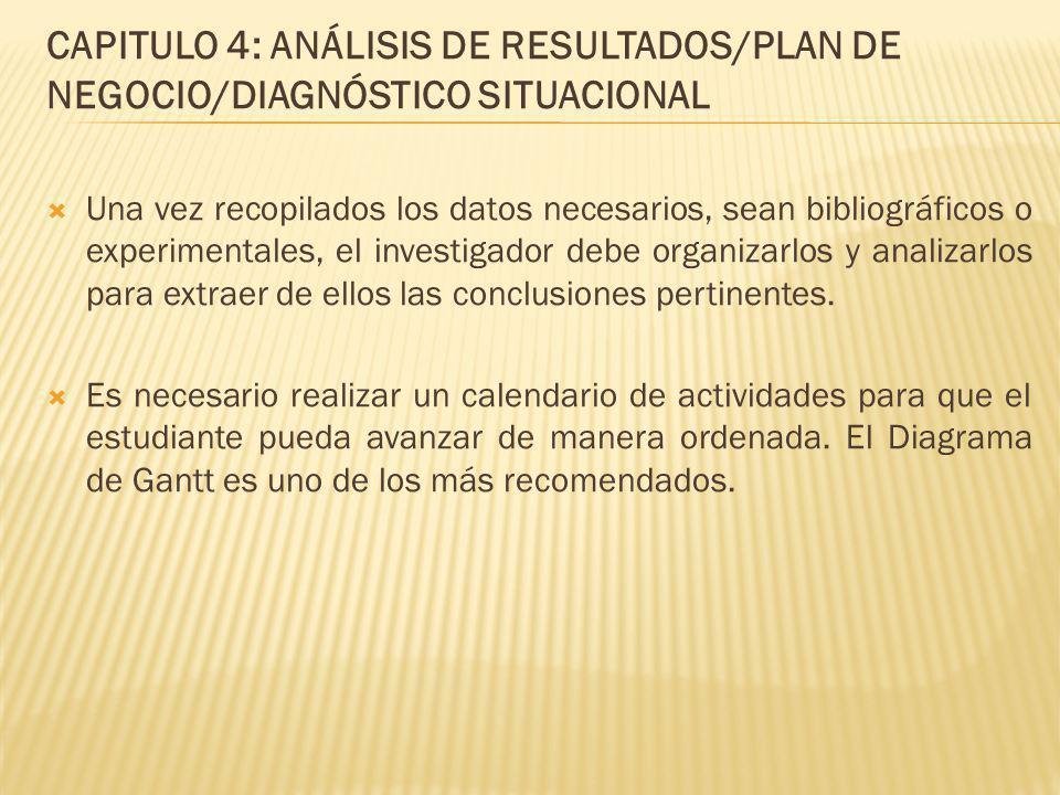 CAPITULO 4: ANÁLISIS DE RESULTADOS/PLAN DE NEGOCIO/DIAGNÓSTICO SITUACIONAL