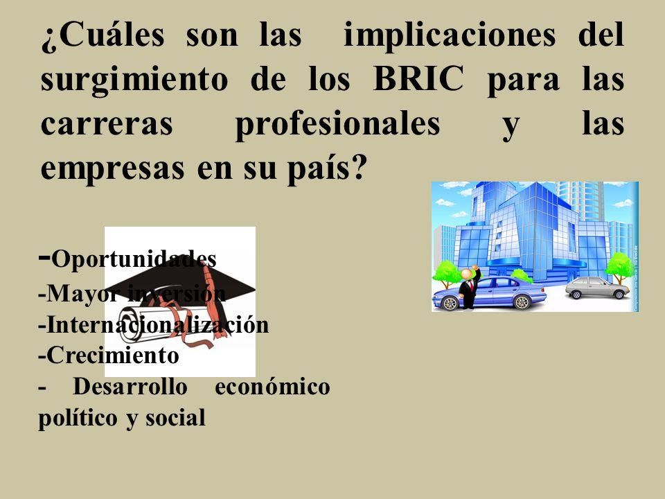 ¿Cuáles son las implicaciones del surgimiento de los BRIC para las carreras profesionales y las empresas en su país