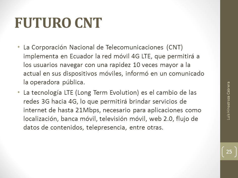 FUTURO CNT