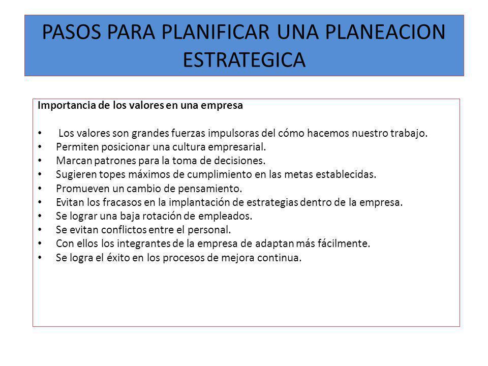 PASOS PARA PLANIFICAR UNA PLANEACION ESTRATEGICA