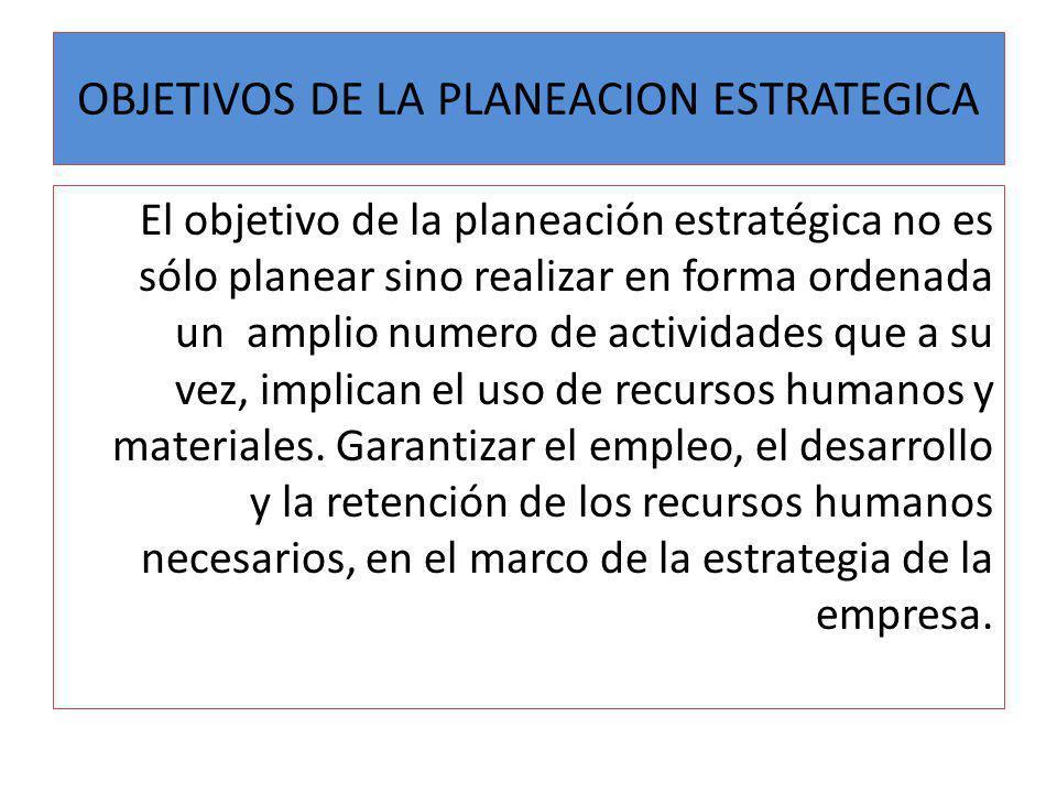 OBJETIVOS DE LA PLANEACION ESTRATEGICA