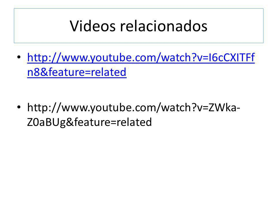 Videos relacionados http://www.youtube.com/watch v=I6cCXITFfn8&feature=related.