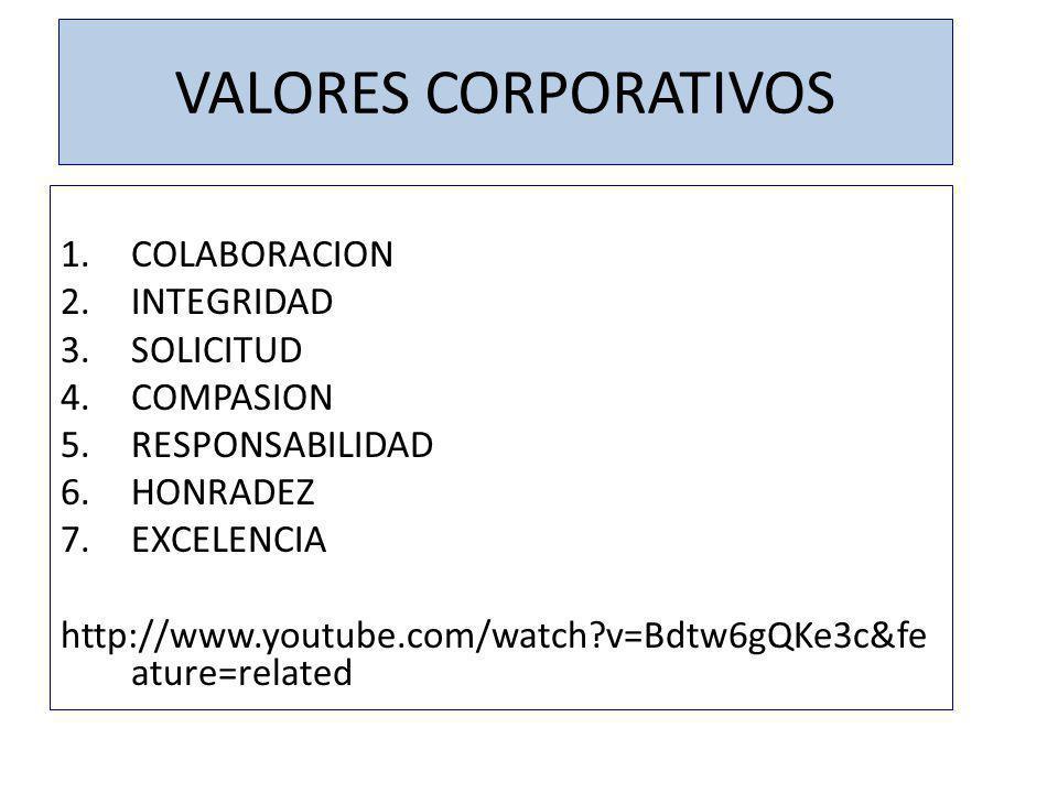 VALORES CORPORATIVOS COLABORACION INTEGRIDAD SOLICITUD COMPASION