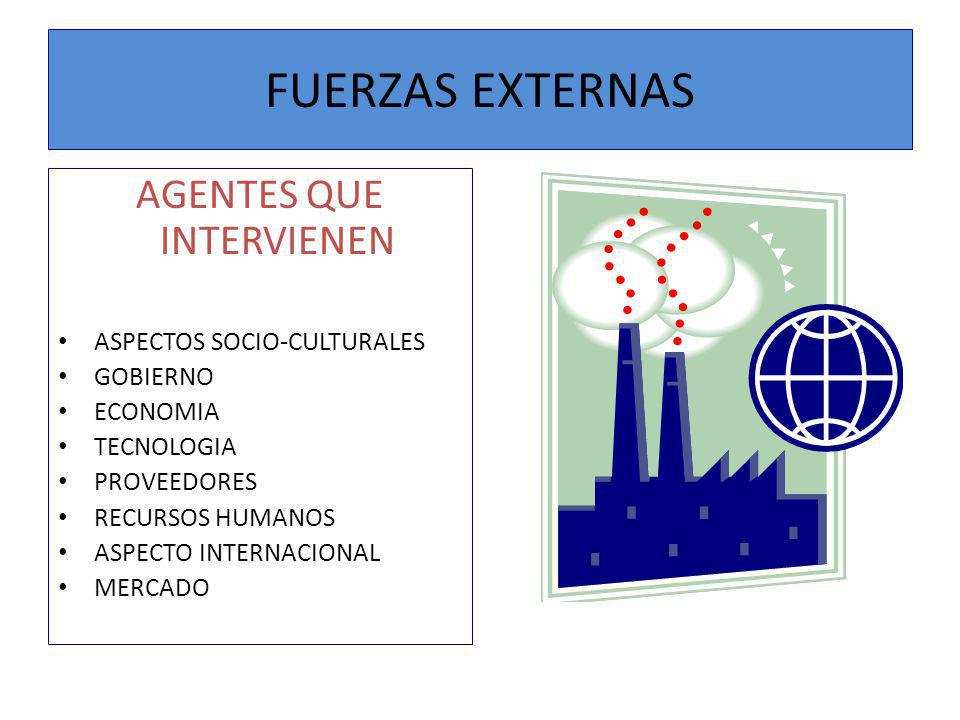 AGENTES QUE INTERVIENEN