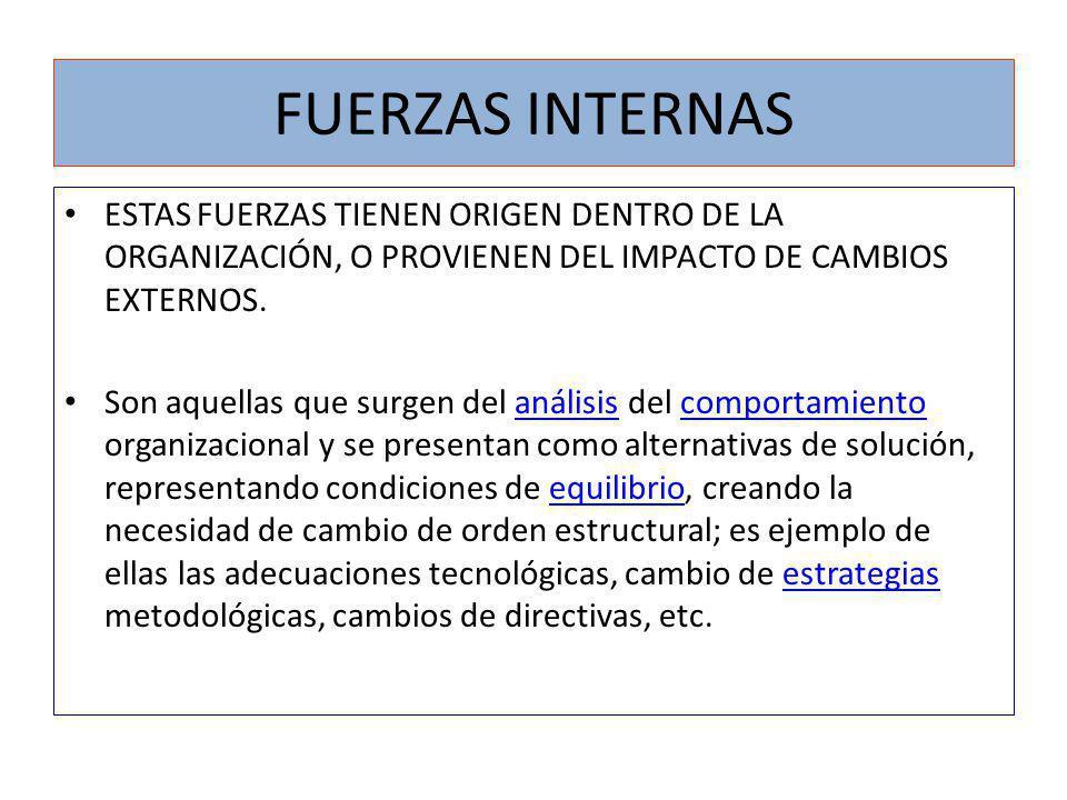 FUERZAS INTERNAS ESTAS FUERZAS TIENEN ORIGEN DENTRO DE LA ORGANIZACIÓN, O PROVIENEN DEL IMPACTO DE CAMBIOS EXTERNOS.