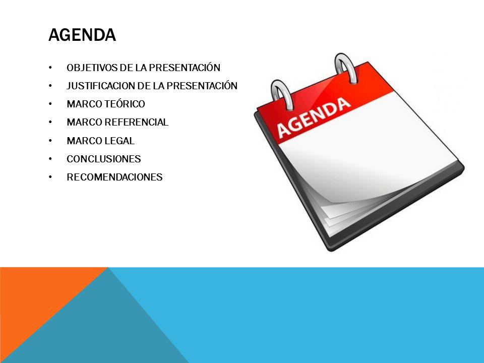 Agenda OBJETIVOS DE LA PRESENTACIÓN JUSTIFICACION DE LA PRESENTACIÓN