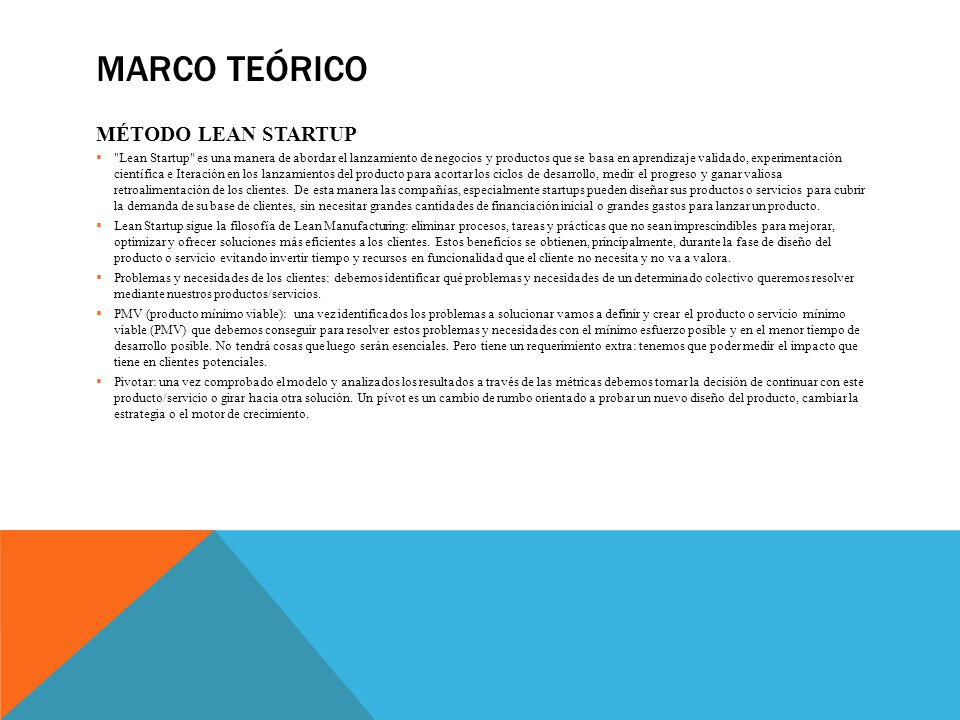 Marco Teórico MÉTODO LEAN STARTUP
