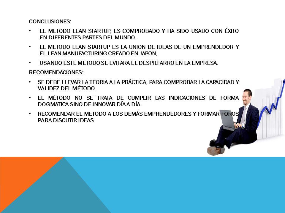 CONCLUSIONES: EL METODO LEAN STARTUP, ES COMPROBADO Y HA SIDO USADO CON ÉXITO EN DIFERENTES PARTES DEL MUNDO.