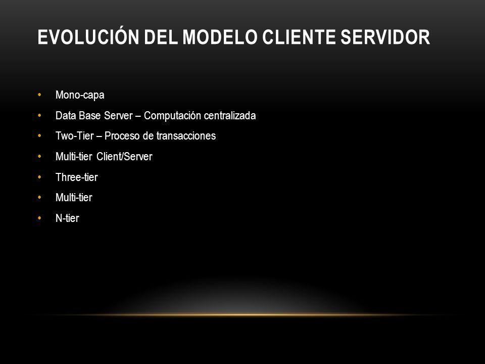 Evolución del modelo Cliente Servidor