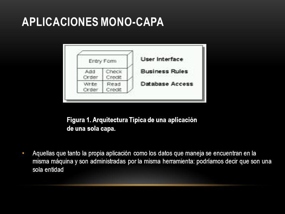 Aplicaciones mono-capa