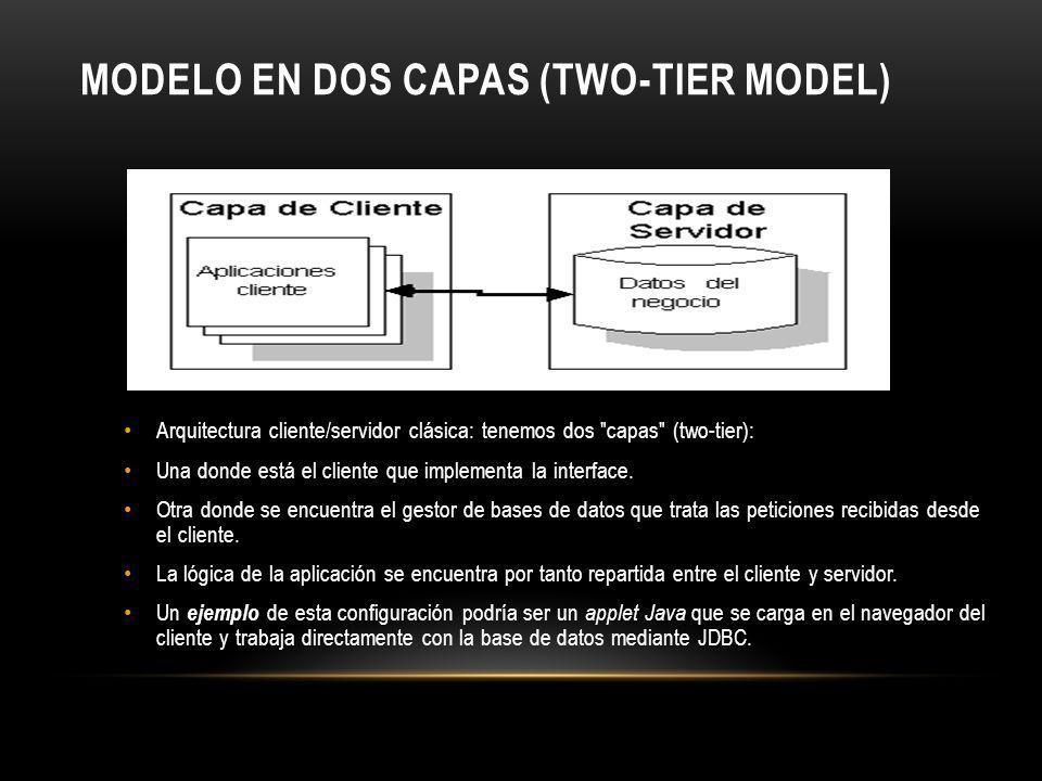 Modelo En Dos Capas (Two-Tier Model)