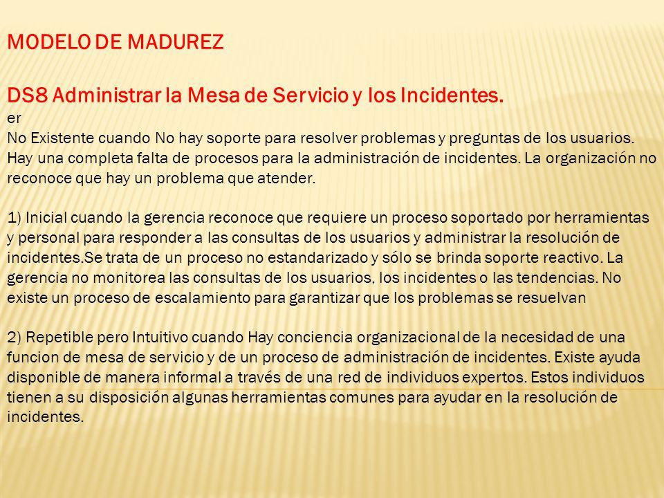 MODELO DE MADUREZ DS8 Administrar la Mesa de Servicio y los Incidentes