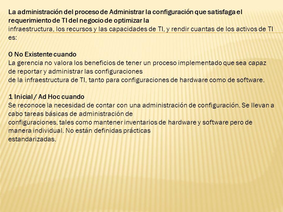 La administración del proceso de Administrar la configuración que satisfaga el requerimiento de TI del negocio de optimizar la