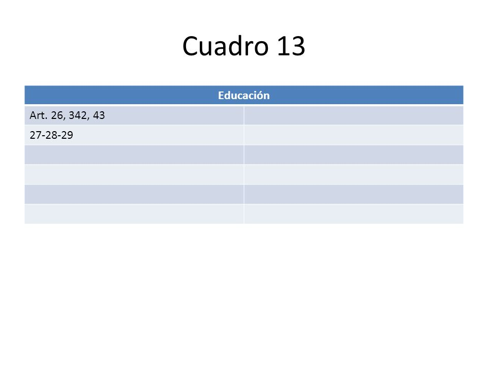 Cuadro 13 Educación Art. 26, 342, 43 27-28-29