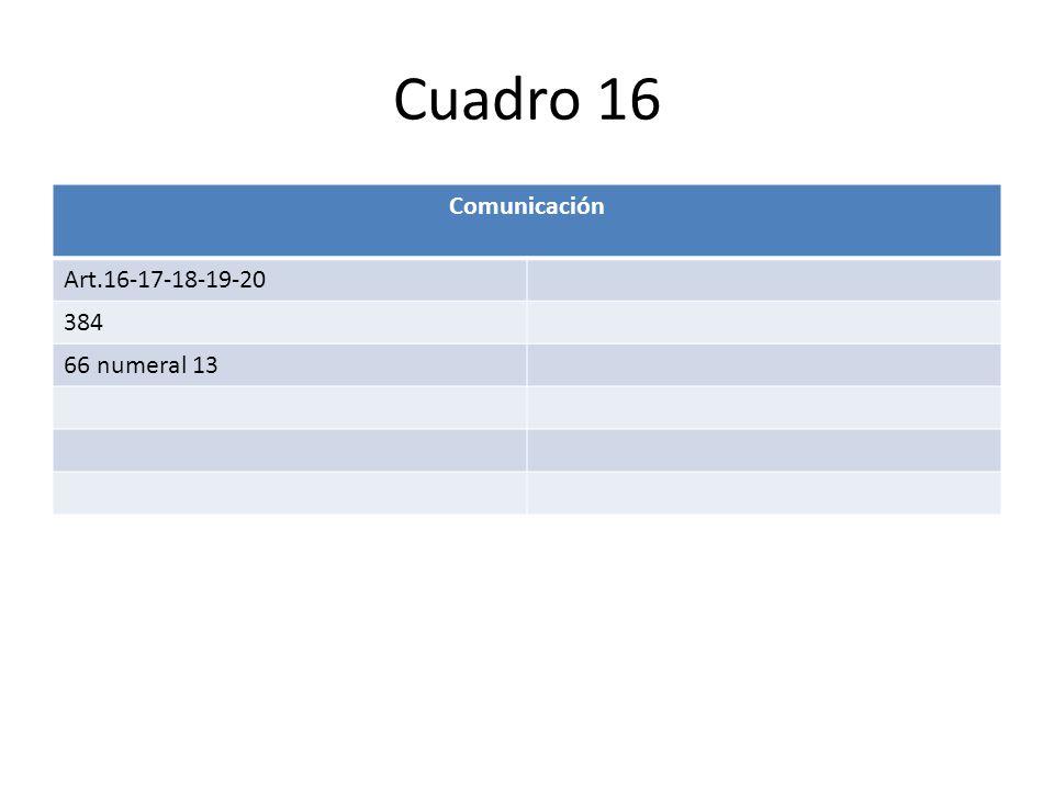 Cuadro 16 Comunicación Art.16-17-18-19-20 384 66 numeral 13