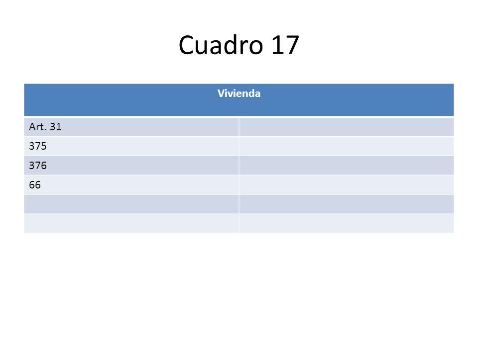 Cuadro 17 Vivienda Art. 31 375 376 66