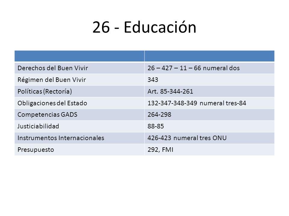 26 - Educación Derechos del Buen Vivir 26 – 427 – 11 – 66 numeral dos