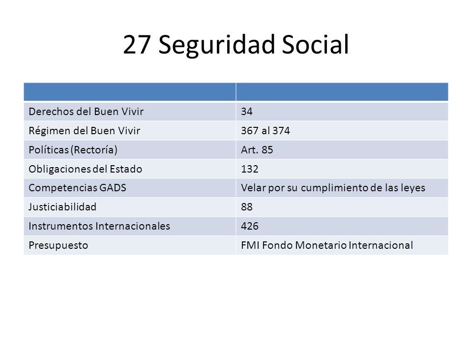 27 Seguridad Social Derechos del Buen Vivir 34 Régimen del Buen Vivir