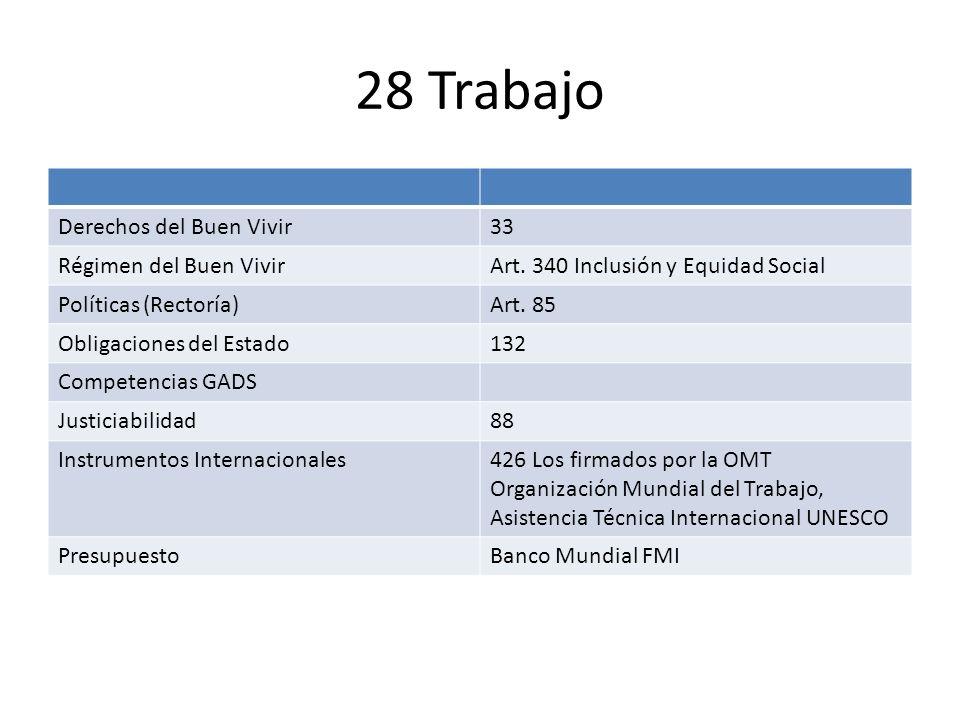 28 Trabajo Derechos del Buen Vivir 33 Régimen del Buen Vivir