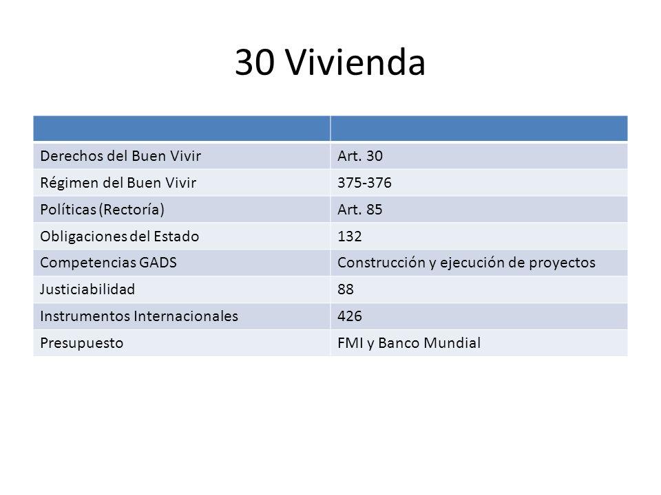 30 Vivienda Derechos del Buen Vivir Art. 30 Régimen del Buen Vivir