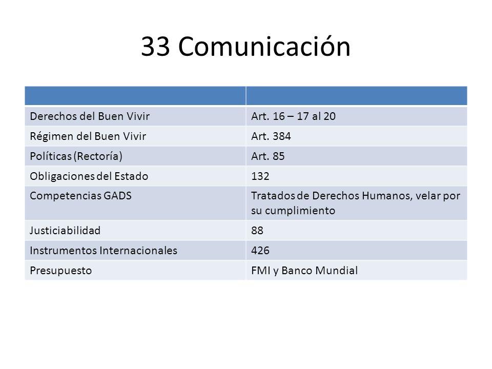 33 Comunicación Derechos del Buen Vivir Art. 16 – 17 al 20