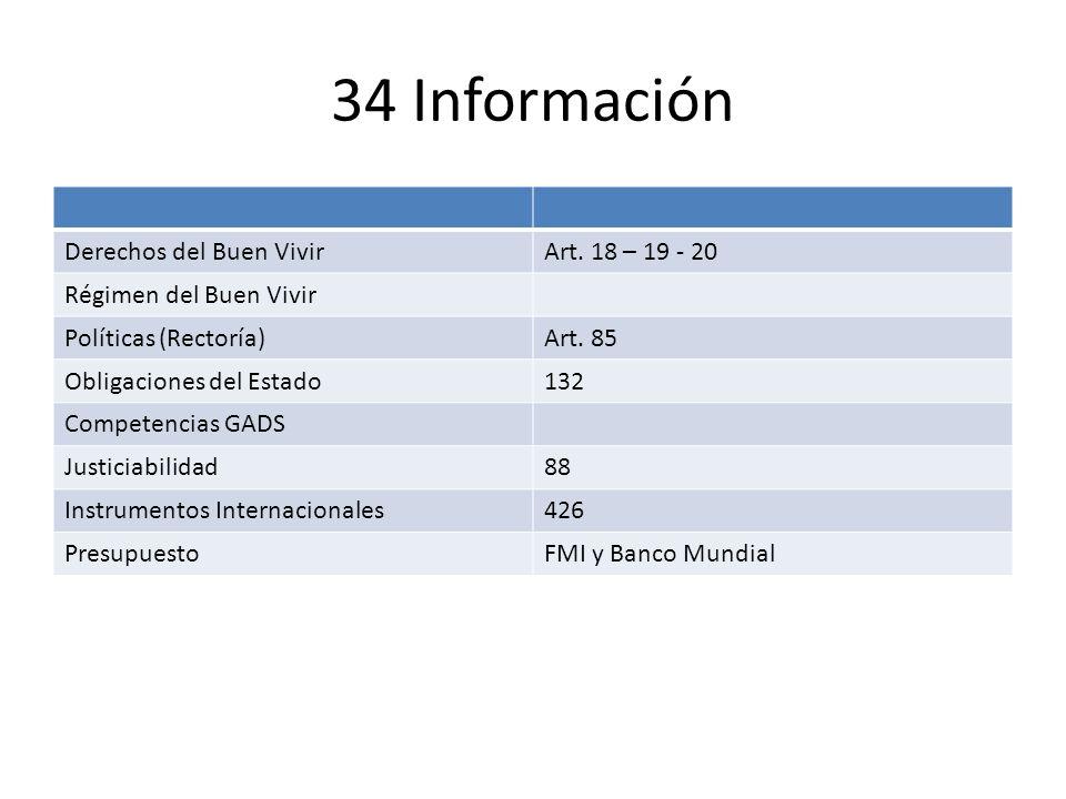 34 Información Derechos del Buen Vivir Art. 18 – 19 - 20