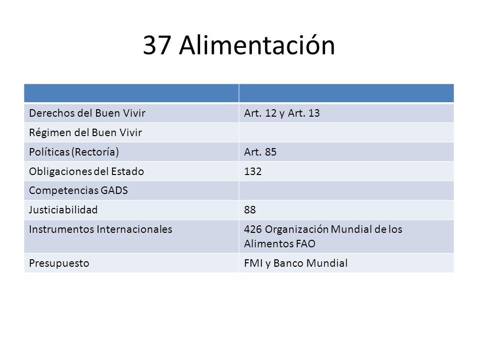 37 Alimentación Derechos del Buen Vivir Art. 12 y Art. 13