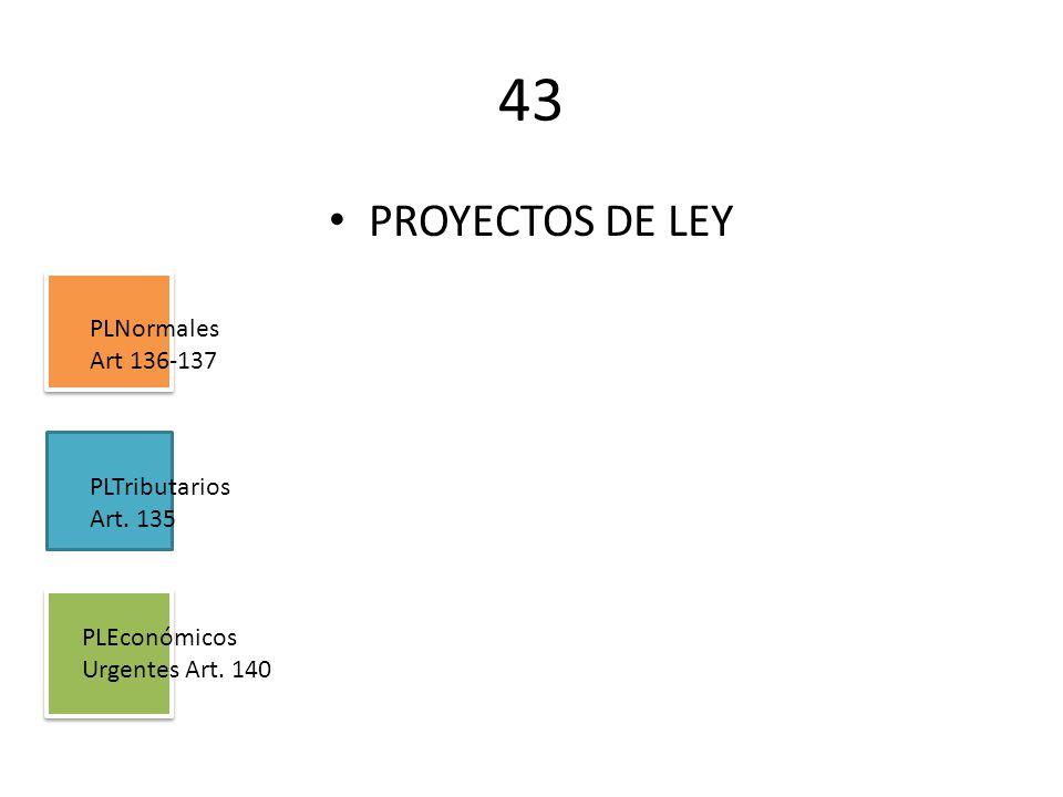 43 PROYECTOS DE LEY PLNormales Art 136-137 PLTributarios Art. 135