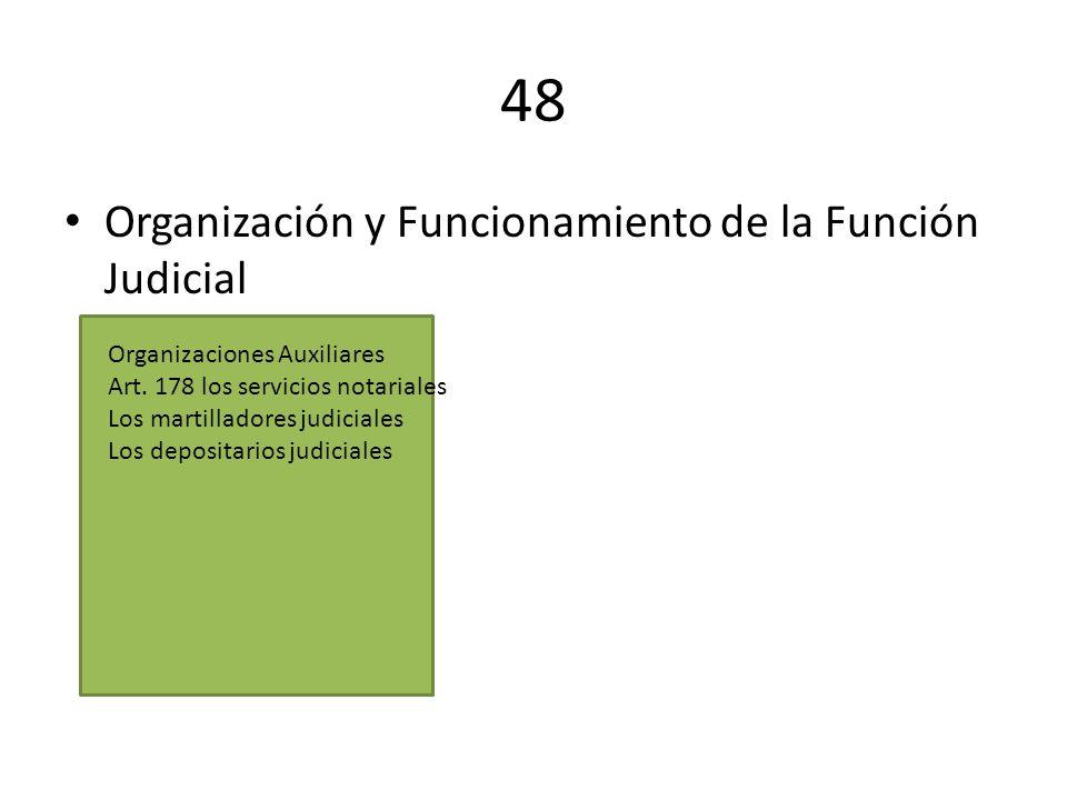 48 Organización y Funcionamiento de la Función Judicial