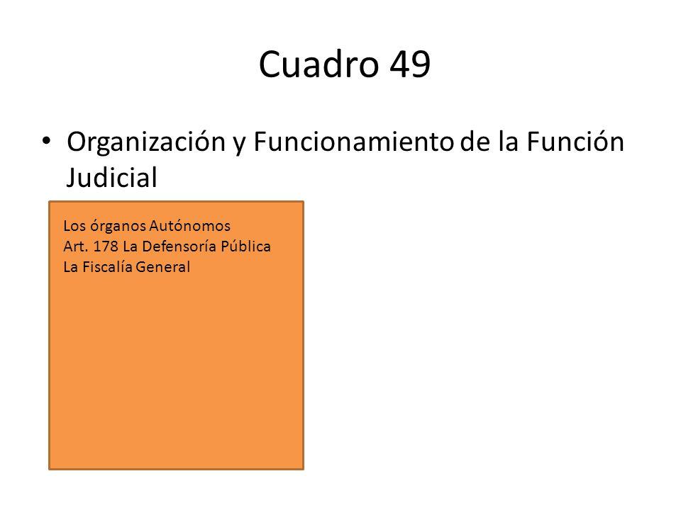 Cuadro 49 Organización y Funcionamiento de la Función Judicial