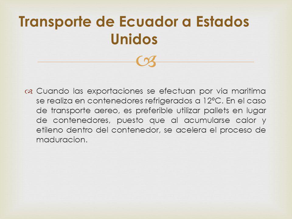 Transporte de Ecuador a Estados Unidos