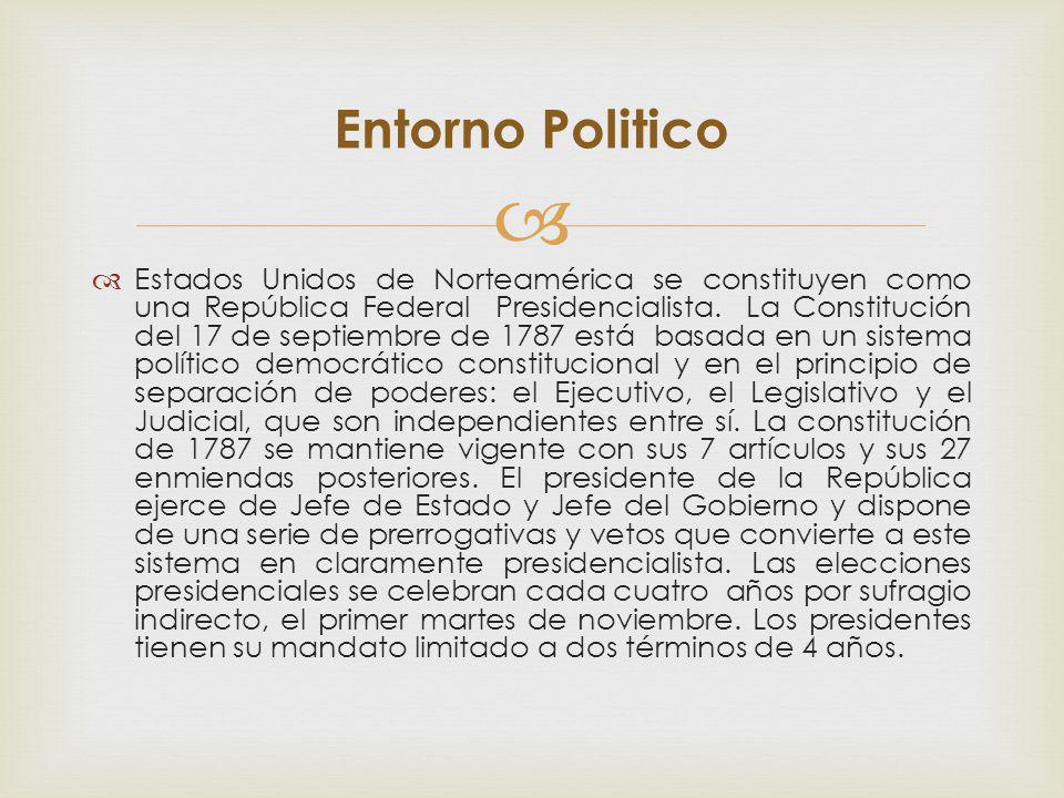 Entorno Politico