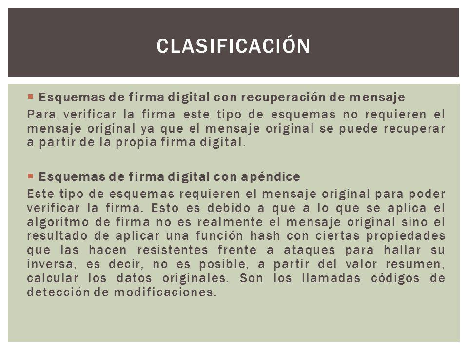 Clasificación Esquemas de firma digital con recuperación de mensaje