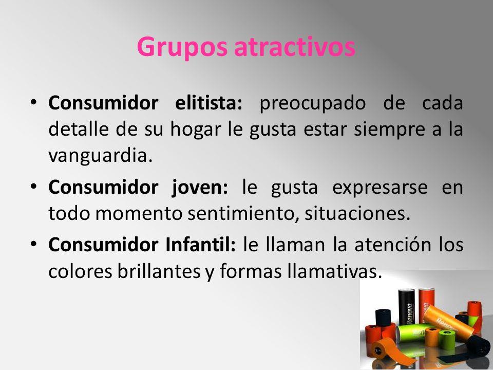 Grupos atractivos Consumidor elitista: preocupado de cada detalle de su hogar le gusta estar siempre a la vanguardia.