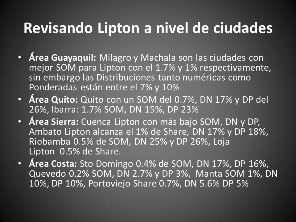 Revisando Lipton a nivel de ciudades