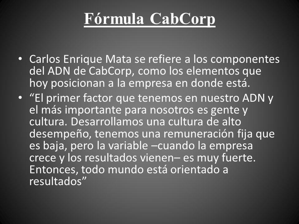 Fórmula CabCorp