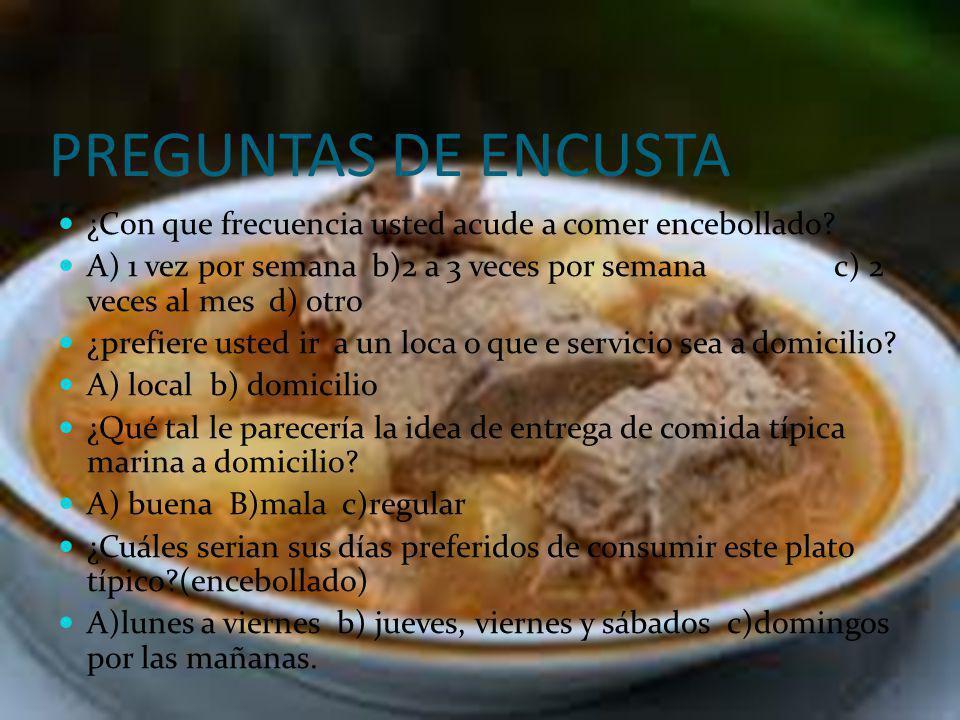 PREGUNTAS DE ENCUSTA ¿Con que frecuencia usted acude a comer encebollado