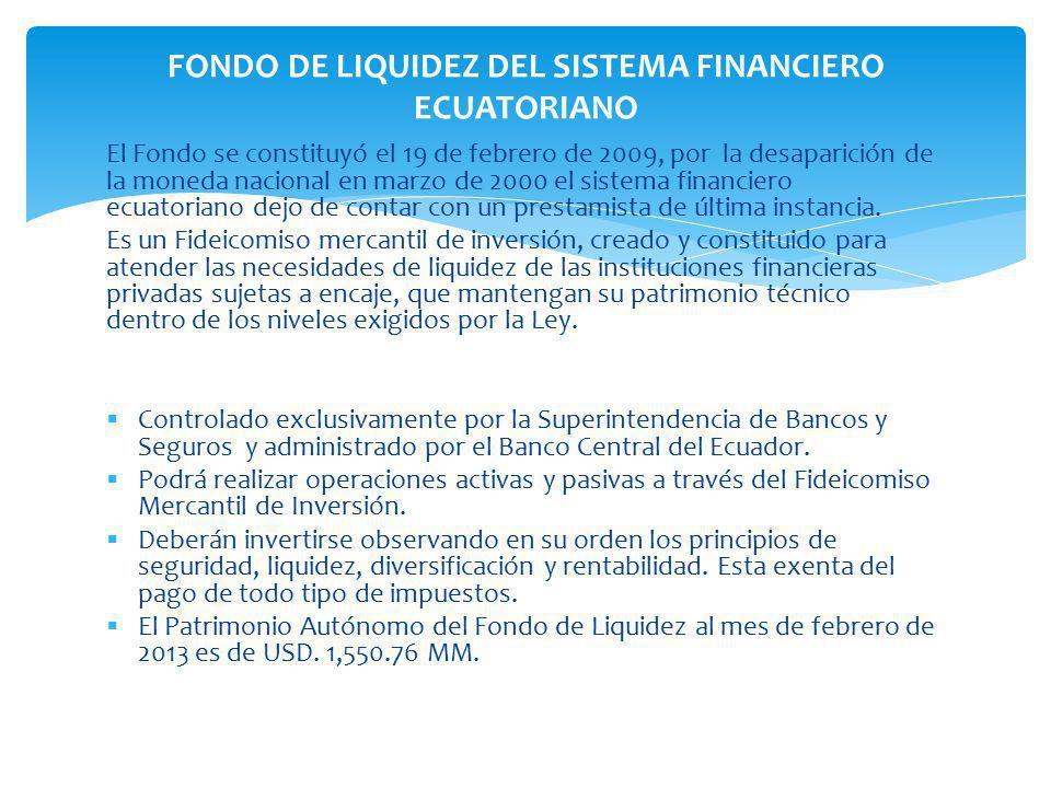 FONDO DE LIQUIDEZ DEL SISTEMA FINANCIERO ECUATORIANO
