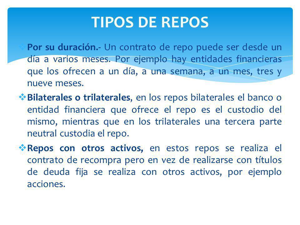 TIPOS DE REPOS