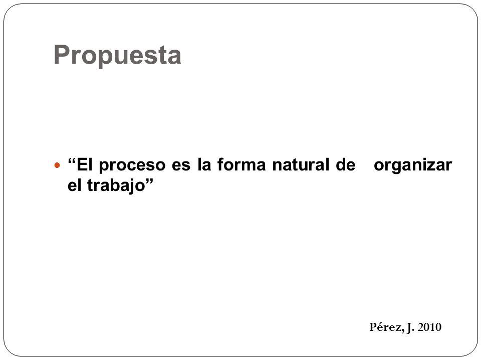 Propuesta El proceso es la forma natural de organizar el trabajo