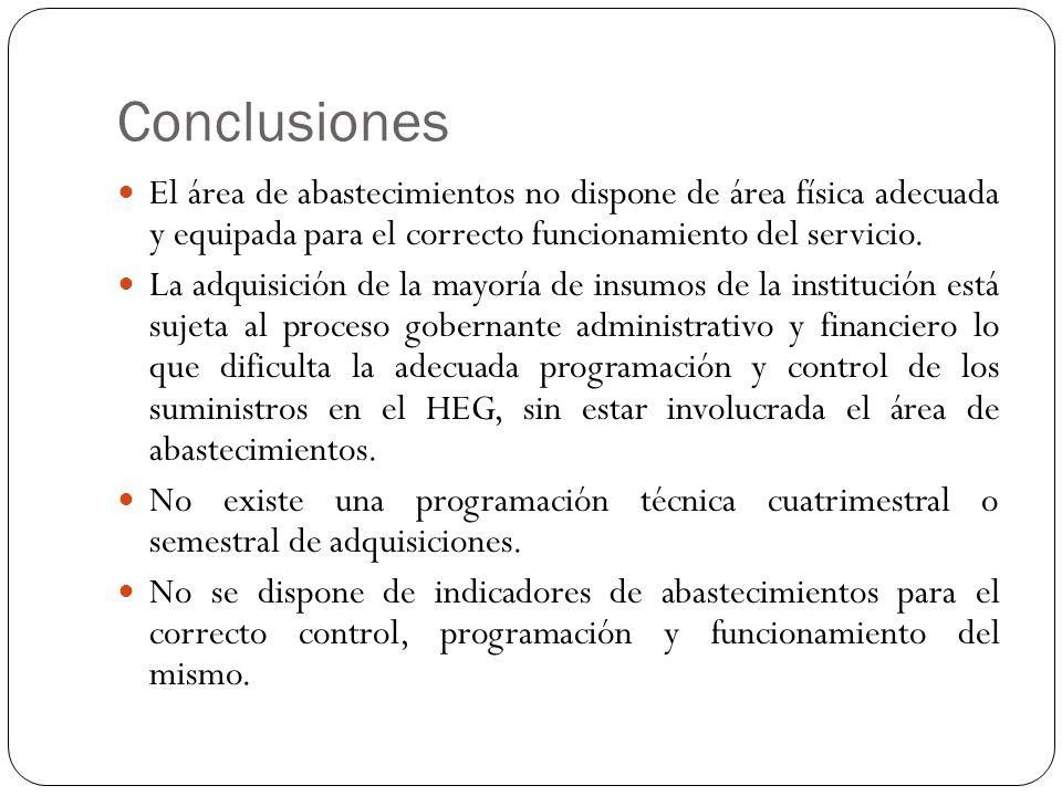 Conclusiones El área de abastecimientos no dispone de área física adecuada y equipada para el correcto funcionamiento del servicio.