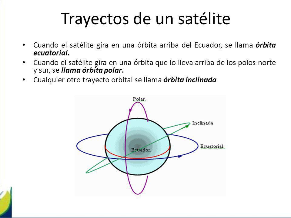 Trayectos de un satélite