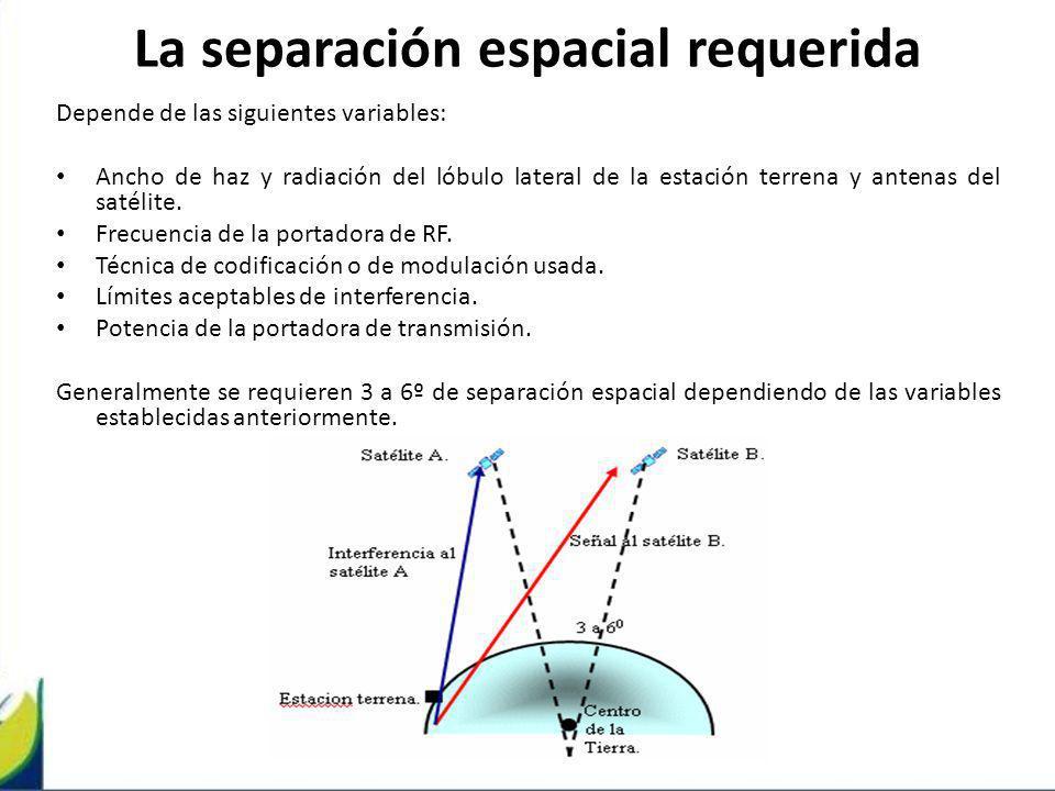 La separación espacial requerida