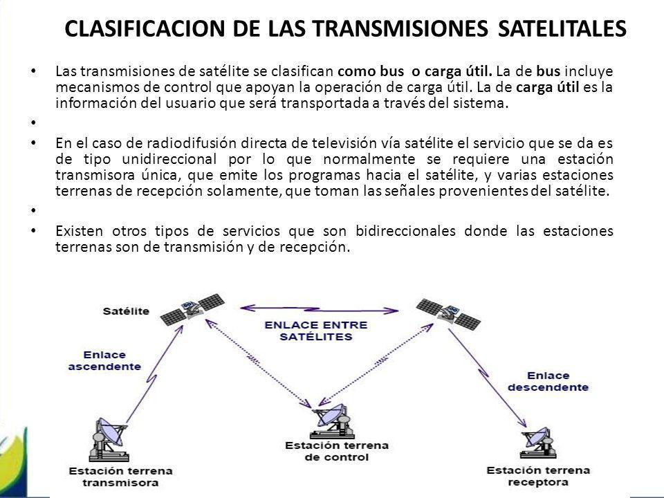 CLASIFICACION DE LAS TRANSMISIONES SATELITALES
