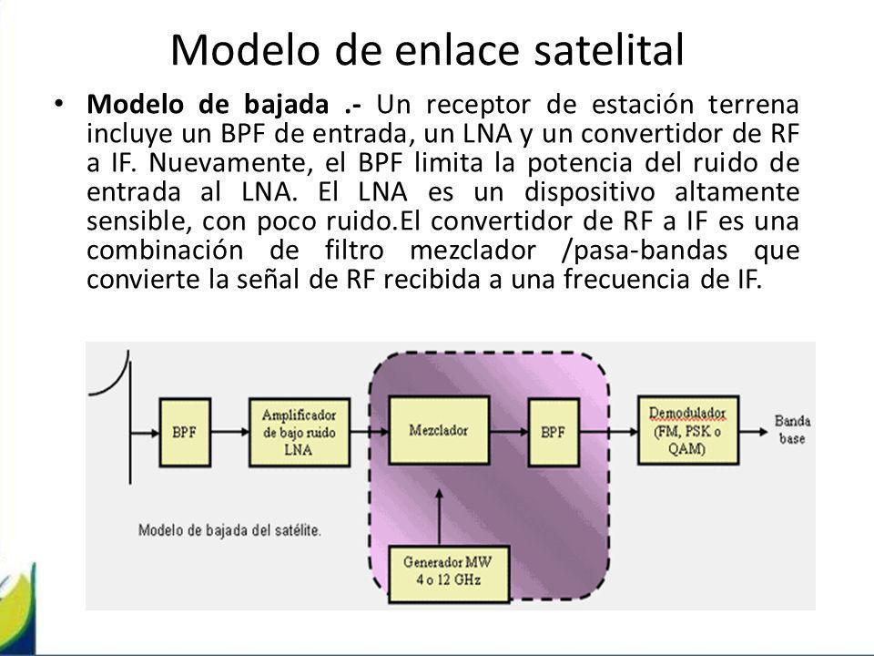 Modelo de enlace satelital