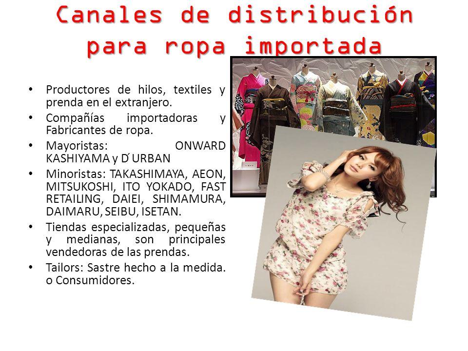 Canales de distribución para ropa importada