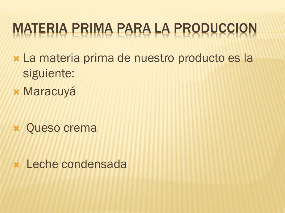 Materia prima para la produccion