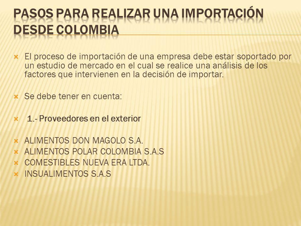 Pasos para realizar una importación desde Colombia