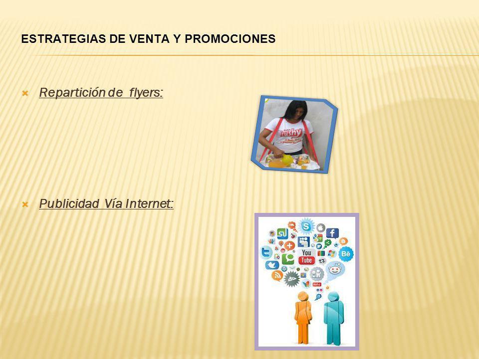ESTRATEGIAS DE VENTA Y PROMOCIONES