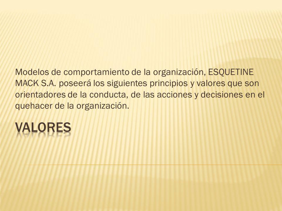 Modelos de comportamiento de la organización, ESQUETINE MACK S. A